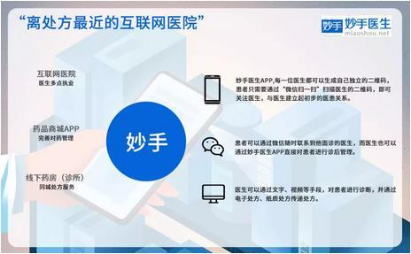 妙手医生何涛:打造离患者最近的互联网医院