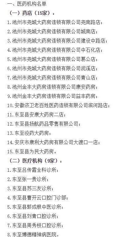 东至县这23家医药机构拟新纳入医保协议管理范围