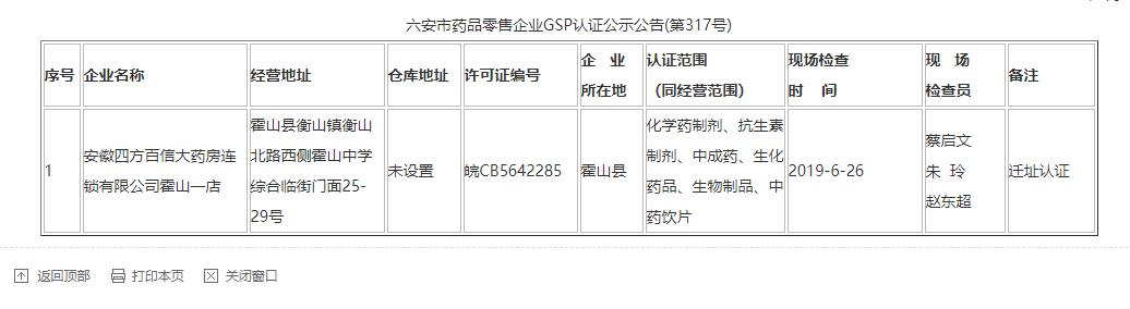 六安市药品零售企业GSP认证公示(第317号)