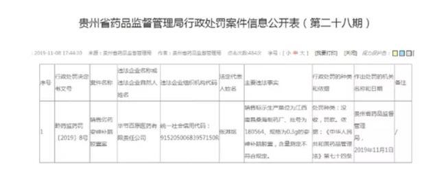 江中药业投资电商能否转危为安?