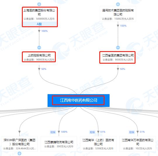 镇卫生院院长收受药品回扣88.57万元 江西南华医药公司牵涉其中