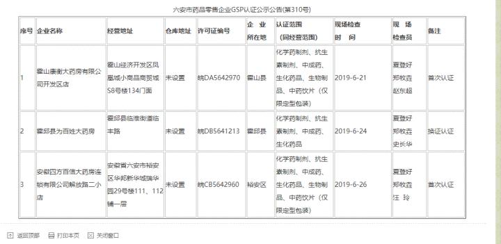 六安市市场监督管理局发布药品零售企业GSP认证公示(第310号)